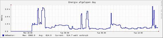 http://www.xs4all.nl/~geitz/energie2.jpg