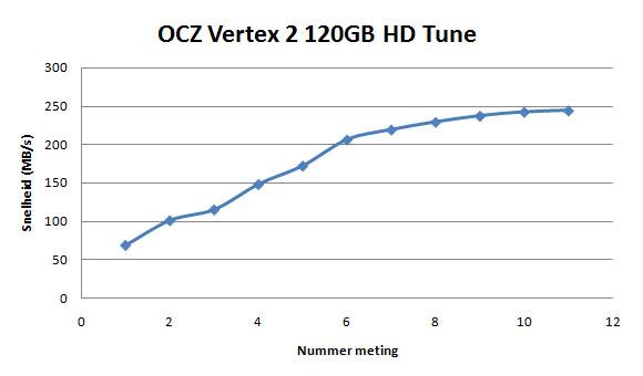 http://www.lopex.be/img/graph2.jpg