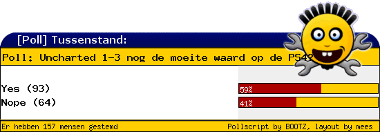 http://poll.dezeserver.nl/results.cgi?pid=400693&layout=2&sort=prc