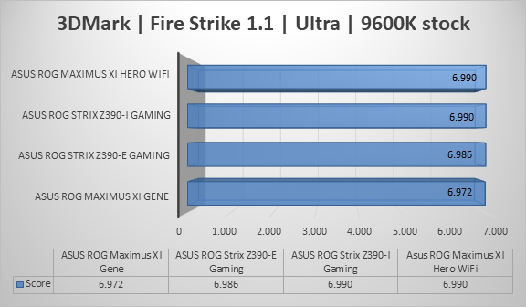 http://techgaming.nl/image_uploads/reviews/Asus-ROG-Strix-Z390-I-Gaming/fire.png