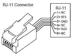 Db9 Cable Diagram moreover Connecting X10 To Arduino besides 4 Pin M12 Connector Wiring Diagram furthermore How Wire Cat Luxury Model Pinouts additionally Wiring. on rj11 4 pin connector diagram