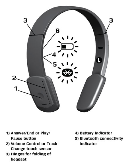 http://images.amazon.com/images/G/01/wireless/detail-page/jabra-halo-schematic.jpg