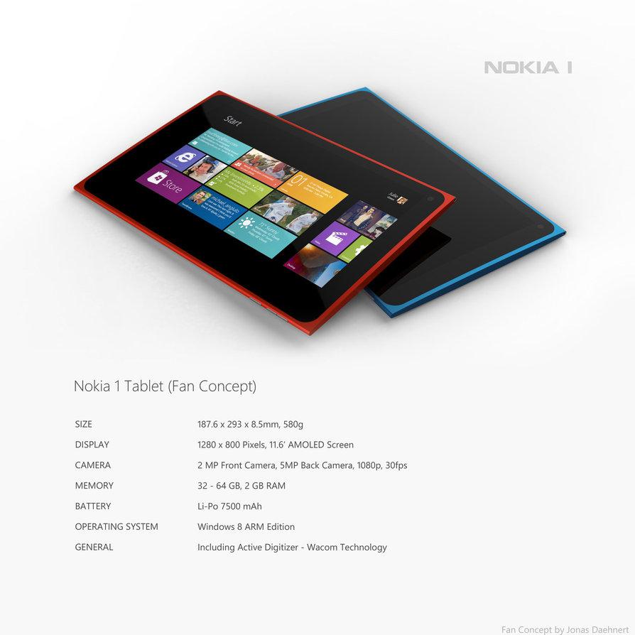 http://www.concept-phones.com/wp-content/uploads/2011/12/nokia1_tablet_concept_yronimus.jpg