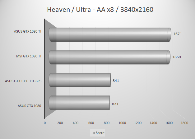 http://techgaming.nl/image_uploads/reviews/MSI-1080-Ti/heaven3840.png