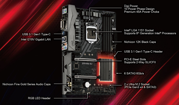 http://techgaming.nl/image_uploads/reviews/ASRock-Z370-Killer-SLI/specs1.png