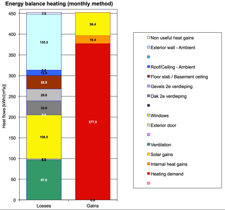 http://img.warmtecheck.nl/Energiebalans.png