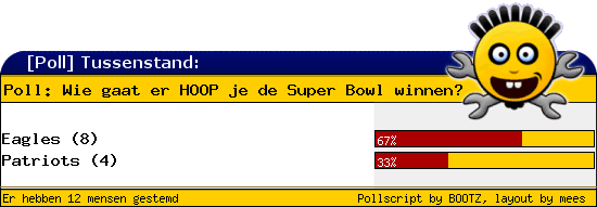 http://poll.dezeserver.nl/results.cgi?pid=400033&layout=2&sort=prc