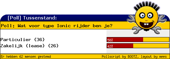 http://poll.dezeserver.nl/results.cgi?pid=402225&layout=2&sort=org