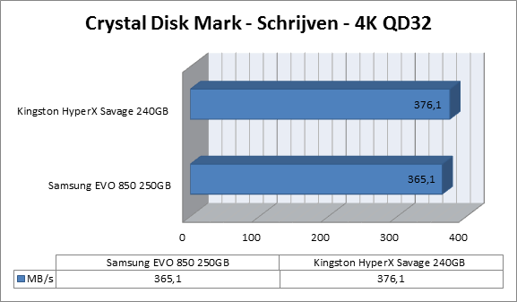 http://www.techtesters.eu/pic/KINGSTON-HYPERX-SAVAGE-SSD-240GB/crystal6.png