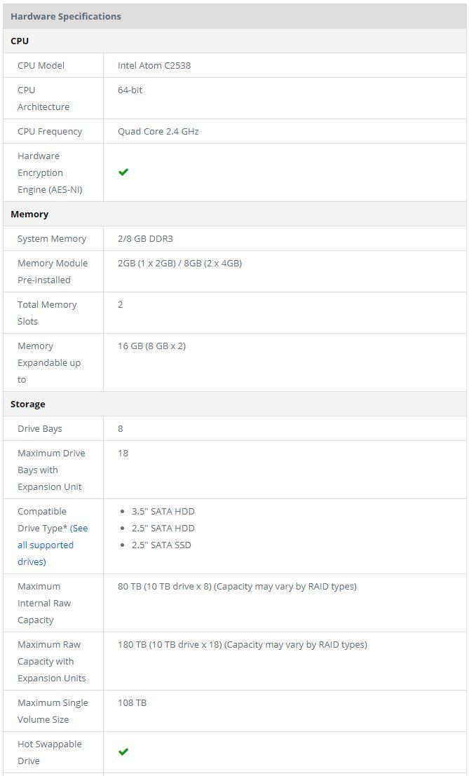 http://www.nl0dutchman.tv/reviews/synology-ds1817/1-111.jpg