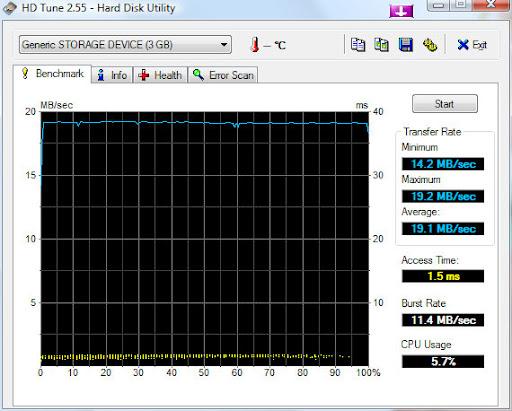 http://lh6.ggpht.com/_QXo42iOGaeI/S2WGZ6wtFAI/AAAAAAAABoE/ljTiIPWF1No/Kingston%204GB%20uSD%20class4_empty.jpg