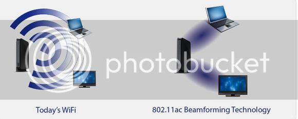http://i1290.photobucket.com/albums/b524/joepvanaelst/beamforming-100067749-large_zpsa2a5bb3c.png