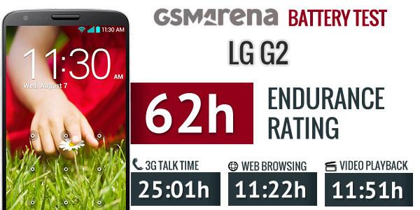 http://cdn.gsmarena.com/pics/13/09/lg-g2-battery-test/lg-g2-battery-score.jpg