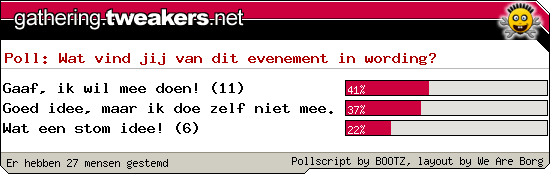 http://poll.dezeserver.nl/results.cgi?pid=393081&layout=6&sort=org