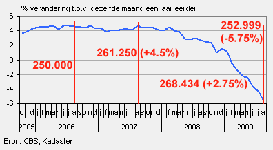 http://kosteronline.net/pics/huis8-2009abs.png