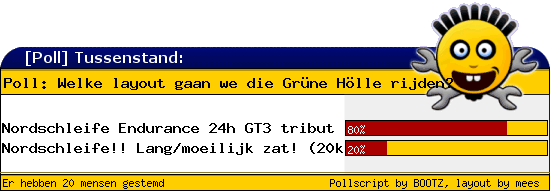 http://poll.dezeserver.nl/results.cgi?pid=398489&layout=2&sort=prc