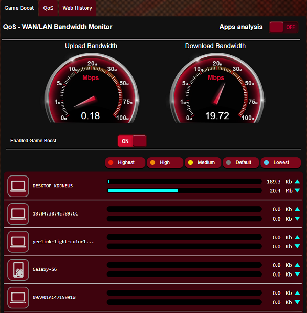 http://techgaming.nl/image_uploads/reviews/Asus-ROG-Rapture-GT-AC5300/software10.png
