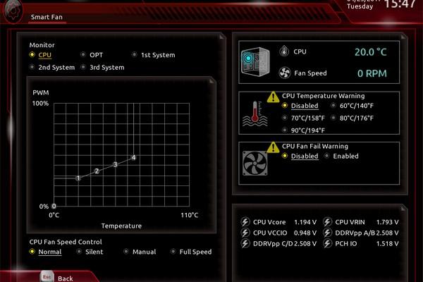 http://www.nl0dutchman.tv/reviews/gigabyte-x99-ultragaming/3.jpg