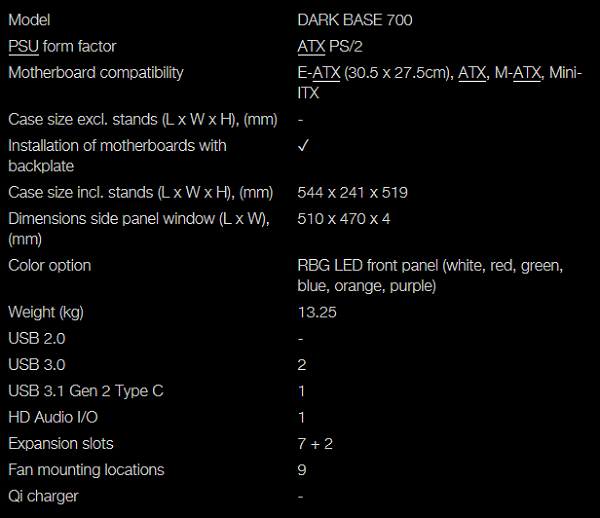 http://techgaming.nl/image_uploads/reviews/bequiet-dark-base-700/specs.png