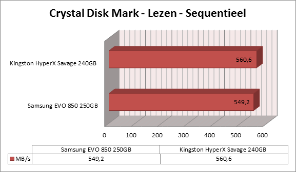 http://www.techtesters.eu/pic/KINGSTON-HYPERX-SAVAGE-SSD-240GB/crystal.png