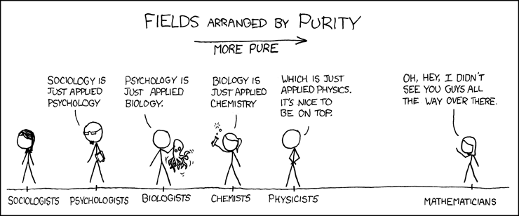 http://imgs.xkcd.com/comics/purity.png