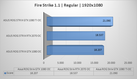 http://techgaming.nl/image_uploads/reviews/Asus-ROG-RTX2070/fire1920.png