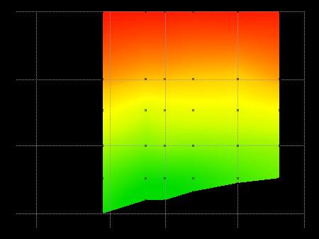 http://cdn.dxomark.com/dakdata/measures/NikonD5300/Result/DakResult/Sigma_17_70mm_F28_4_DC_MACRO_OS_HSM_C_Nikon/GlobalMetric_v2/GLOBAL_DxOMark_lowlight.png
