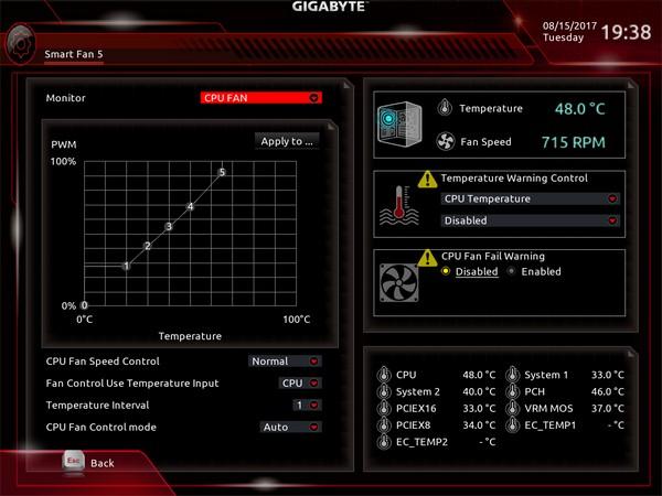 http://www.tgoossens.nl/reviews/Gigabyte/Z270X_Gaming_7/Screens/170815193848.jpg
