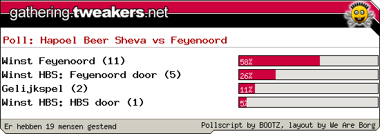 http://poll.dezeserver.nl/results.cgi?pid=402062&layout=6&sort=prc