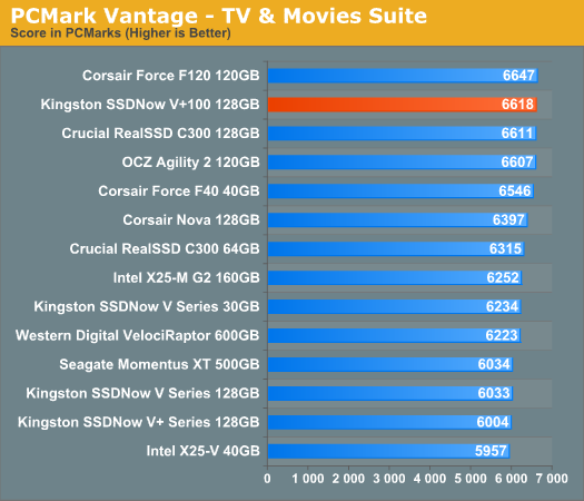 http://images.anandtech.com/graphs/graph4010/33962.png