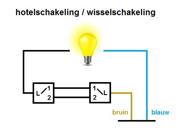 http://zomaakjehetzelf.nl/wp-content/uploads/2013/10/hotelschakeling.jpg
